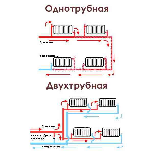 Две схемы отопления.jpg